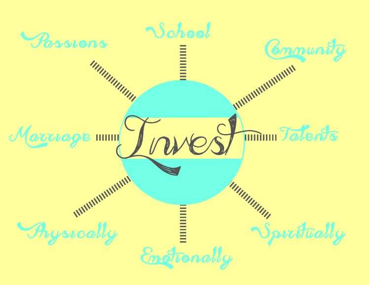 Invest 2015 - 2
